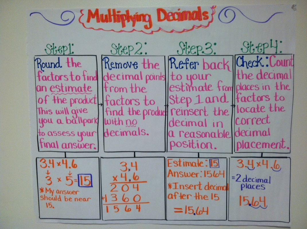 decimal operations - mrs. kopari 4th grade los paseos elementary